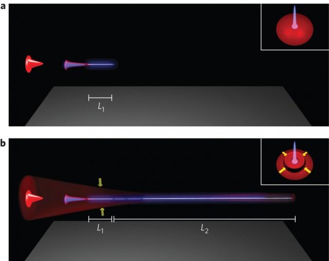 gromobrani buducnosti - laser
